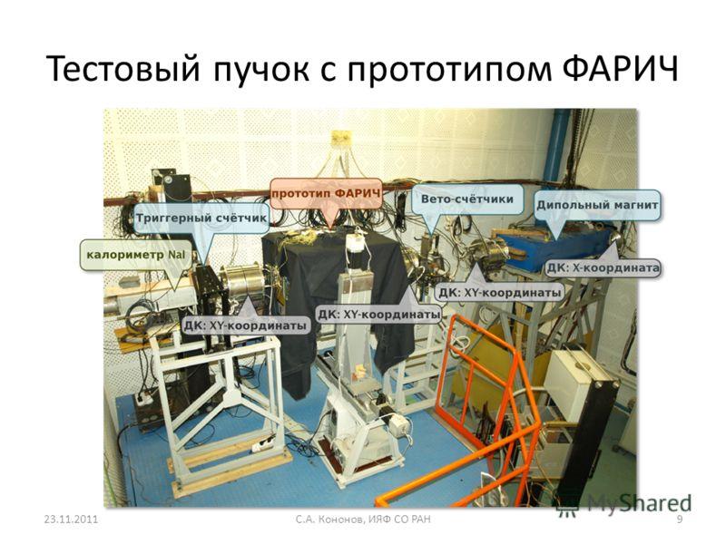 Тестовый пучок с прототипом ФАРИЧ 23.11.2011С.А. Кононов, ИЯФ СО РАН9