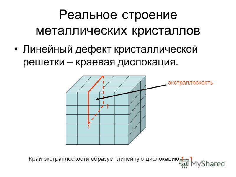 Реальное строение металлических кристаллов Линейный дефект кристаллической решетки – краевая дислокация. экстраплоскость 1 1 Край экстраплоскости образует линейную дислокацию 1 - 1