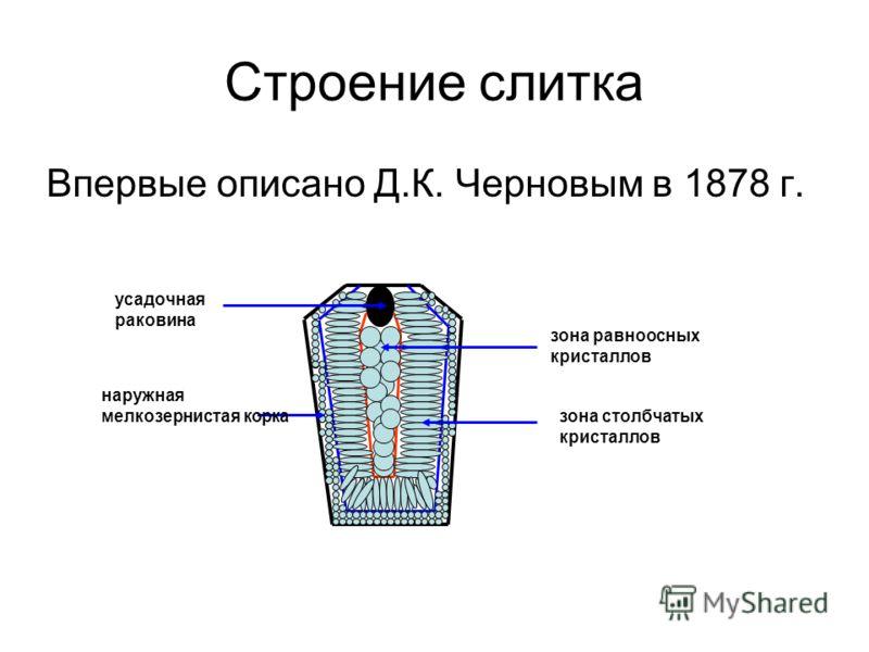 Строение слитка Впервые описано Д.К. Черновым в 1878 г.