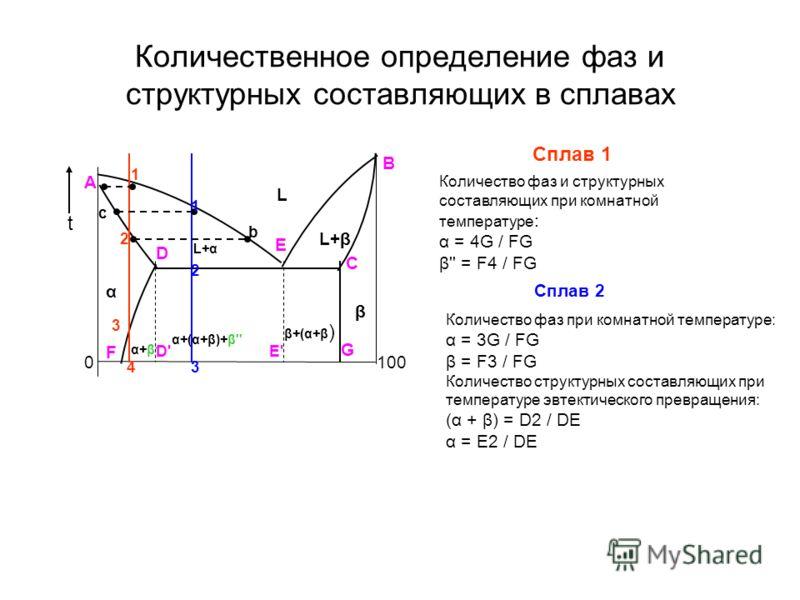 Количественное определение фаз и структурных составляющих в сплавах Сплав 1 Количество фаз и структурных составляющих при комнатной температуре : α = 4G / FG β'' = F4 / FG Сплав 2 Количество фаз при комнатной температуре: α = 3G / FG β = F3 / FG Коли