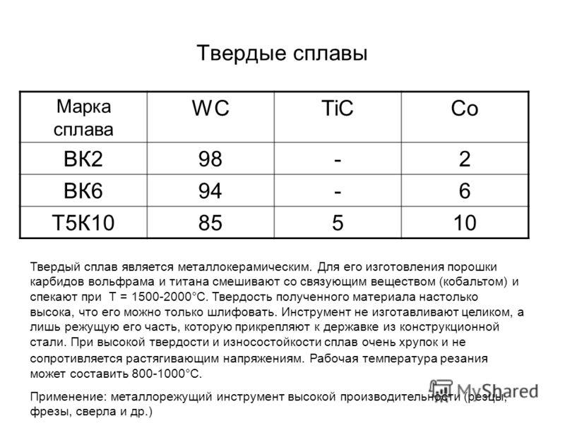 Твердые сплавы Марка сплава WCTiCCo ВК298-2 ВК694-6 Т5К1085510 Твердый сплав является металлокерамическим. Для его изготовления порошки карбидов вольфрама и титана смешивают со связующим веществом (кобальтом) и спекают при Т = 1500-2000°С. Твердость
