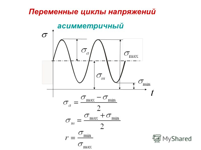асимметричный Переменные циклы напряжений