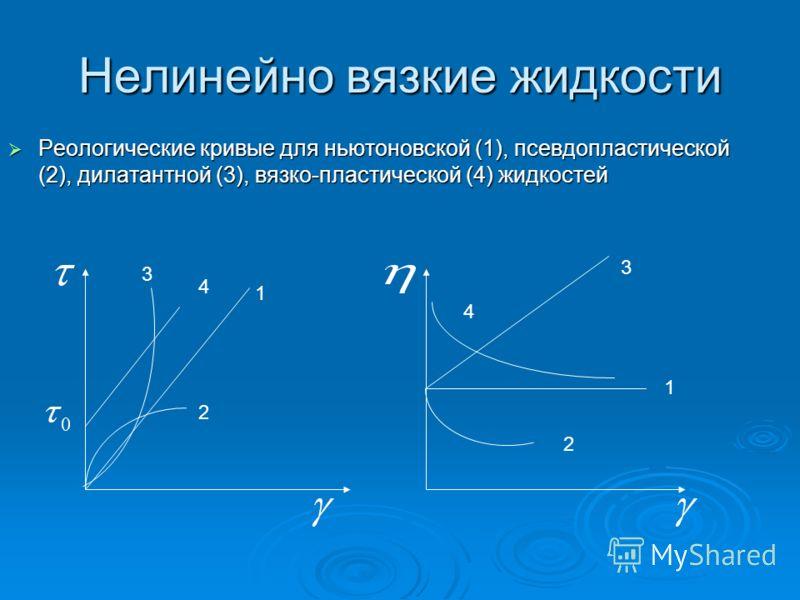 Нелинейно вязкие жидкости Реологические кривые для ньютоновской (1), псевдопластической (2), дилатантной (3), вязко-пластической (4) жидкостей Реологические кривые для ньютоновской (1), псевдопластической (2), дилатантной (3), вязко-пластической (4)