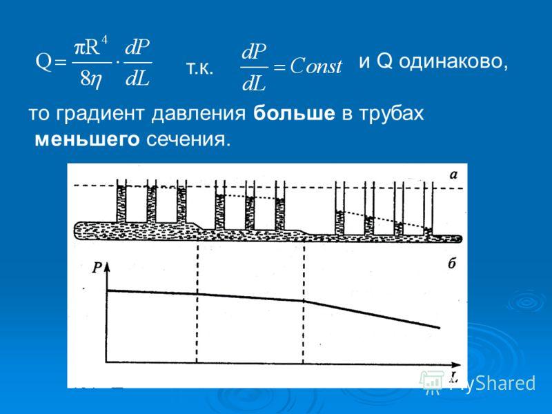 т.к. то градиент давления больше в трубах меньшего сечения. и Q одинаково,