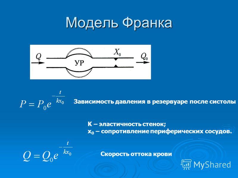 Модель Франка K – эластичность стенок; х 0 – сопротивление периферических сосудов. Зависимость давления в резервуаре после систолы Скорость оттока крови