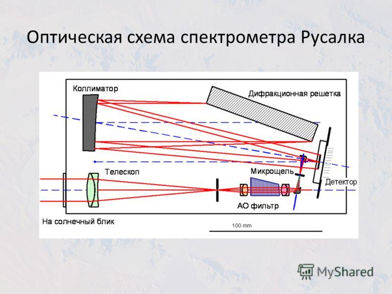 Оптическая схема спектрометра Русалка