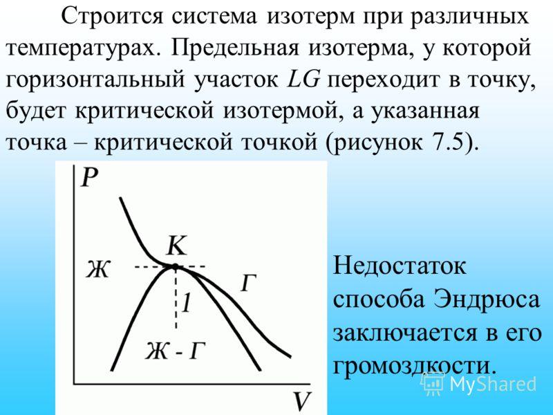 Строится система изотерм при различных температурах. Предельная изотерма, у которой горизонтальный участок LG переходит в точку, будет критической изотермой, а указанная точка – критической точкой (рисунок 7.5). Недостаток способа Эндрюса заключается