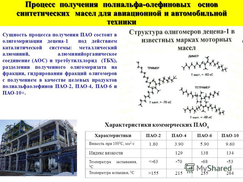 Процесс получения полиальфа-олефиновых основ синтетических масел для авиационной и автомобильной техники Сущность процесса получения ПАО состоит в олигомеризации децена-1 под действием каталитической системы: металлический алюминий, алюминийорганичес