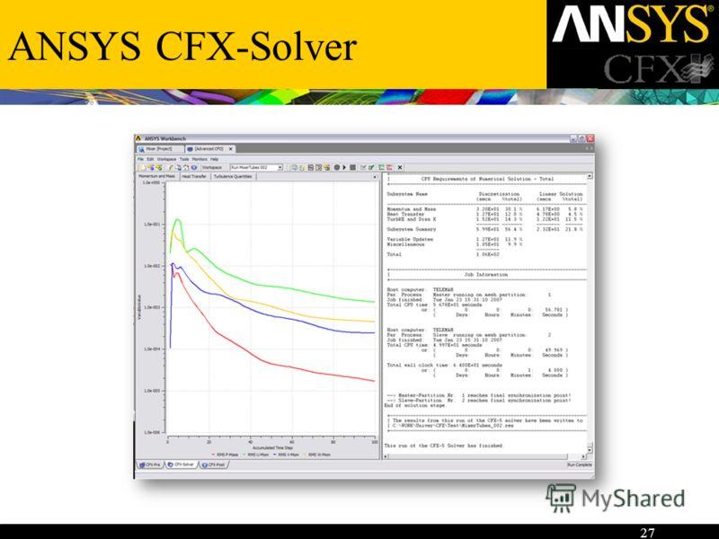 27 ANSYS CFX-Solver