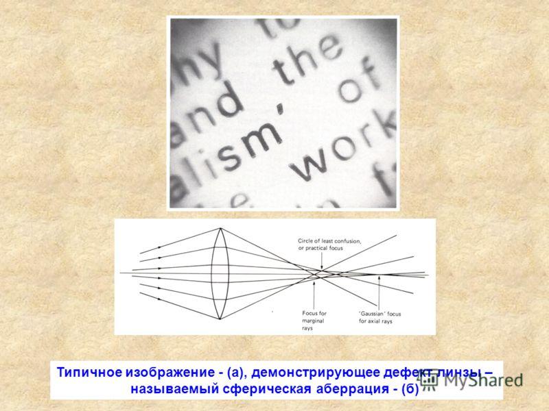 Типичное изображение - (а), демонстрирующее дефект линзы – называемый сферическая аберрация - (б)