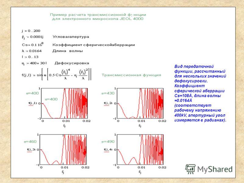 Вид передаточной функции, рассчитанный для нескольких значений дефокусировки. Коэффициент сферической аберрации Cs=108Å, длина волны =0.0164Å (соответствует рабочему напряжению 400kV, апертурный угол измеряется в радианах).