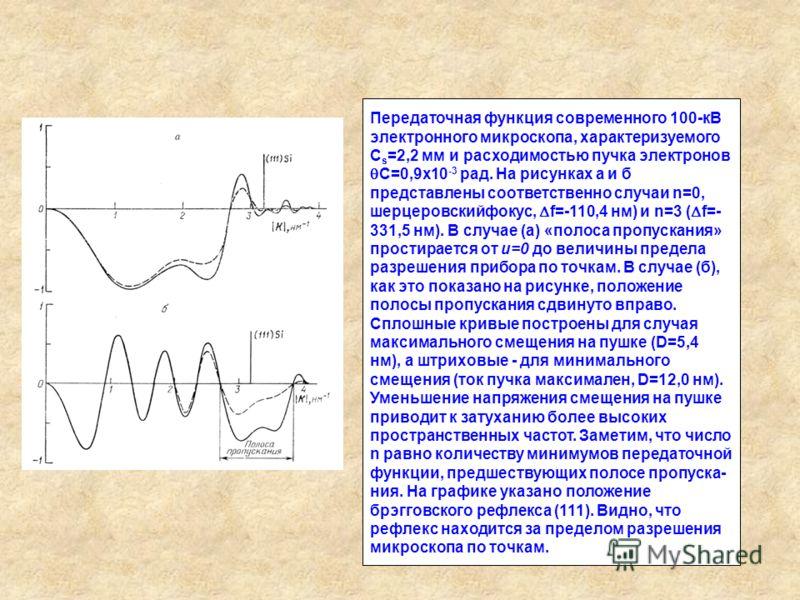 Передаточная функция современного 100-кВ электронного микроскопа, характеризуемого С s =2,2 мм и расходимостью пучка электронов С=0,9x10 -3 рад. На рисунках а и б представлены соответственно случаи n=0, шерцеровскийфокус, f=-110,4 нм) и n=3 ( f=- 331