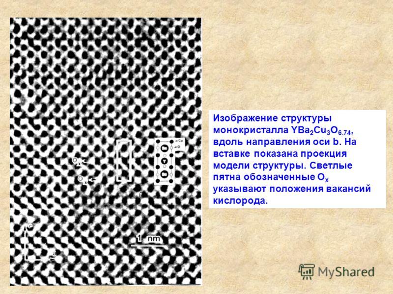 Р Изображение структуры монокристалла YBa 2 Cu 3 O 6.74, вдоль направления оси b. На вставке показана проекция модели структуры. Светлые пятна обозначенные O x указывают положения вакансий кислорода.