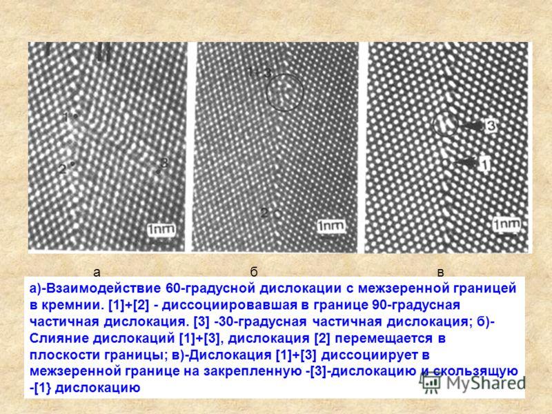 а б бв а)-Взаимодействие 60-градусной дислокации с межзеренной границей в кремнии. [1]+[2] - диссоциировавшая в границе 90-градусная частичная дислокация. [3] -30-градусная частичная дислокация; б)- Слияние дислокаций [1]+[3], дислокация [2] перемеща