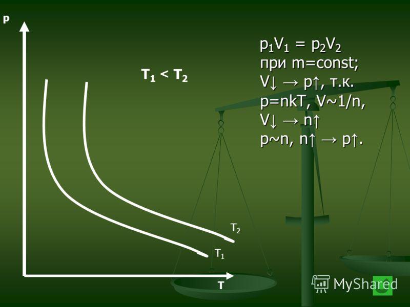 ПРОВЕРЬ СЕБЯ!!! Ответ: 1.изотермический; 2.изобарный; 3.изохорный 1. какой изопроцесс проходит при постоянном Р; 2. для какого изопроцесса открыл закон Шарль 3. какой изопроцесс описывается законом Р/V=const 4. при каком изопроцессе изменяются Р и Т