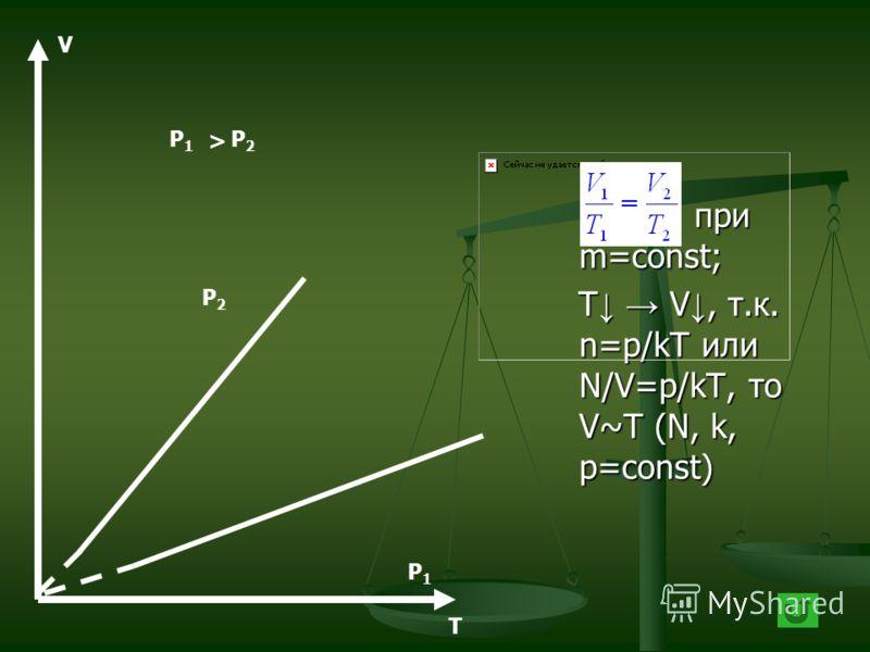 p 1 V 1 = p 2 V 2 при m=const; V р, т.к. p=nkT, V~1/n, V n p~n, n р. p T T1T1 T2T2 T1T1 T2T2