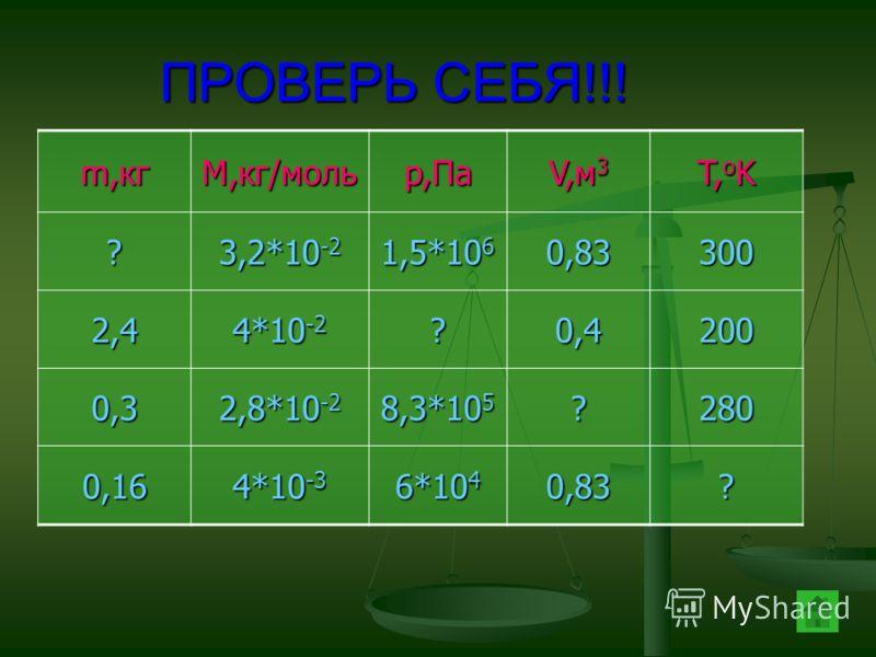 УРАВНЕНИЕ МЕНДЕЛЕЕВА - КЛАПЕЙРОНА МЕНДЕЛЕЕВА КЛАПЕЙРОНАМЕНДЕЛЕЕВА КЛАПЕЙРОНА Поскольку плотность,то уравнение примет вид: где p- давление идеального газа, V- его объём, m- масса газа, M- молярная масса, R=8,31 Дж/(моль*К)- молярная газовая постоянная