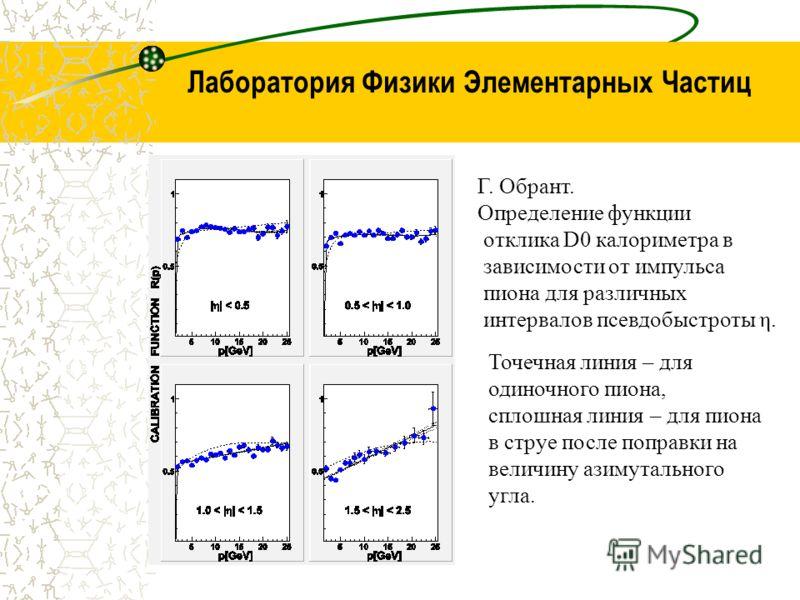Лаборатория Физики Элементарных Частиц Г. Обрант. Определение функции отклика D0 калориметра в зависимости от импульса пиона для различных интервалов псевдобыстроты η. Точечная линия – для одиночного пиона, сплошная линия – для пиона в струе после по