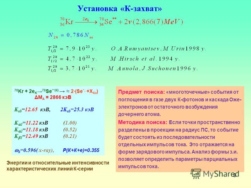 Установка «К-захват» 8 78 Kr + 2e K 78 Se **(К) 2(Se * +Х Кα ) ΔM A = 2866 кэВ K ab =12.65 кэВ, 2K ab =25.3 кэВ K 1 =11.22 кэВ (1.00) K 2 =11.18 кэВ (0.52) K 1 =12.49 кэВ (0.21) k =0.596( x-ray), Р(К+К+е)=0.355 Энергии и относительные интенсивности х