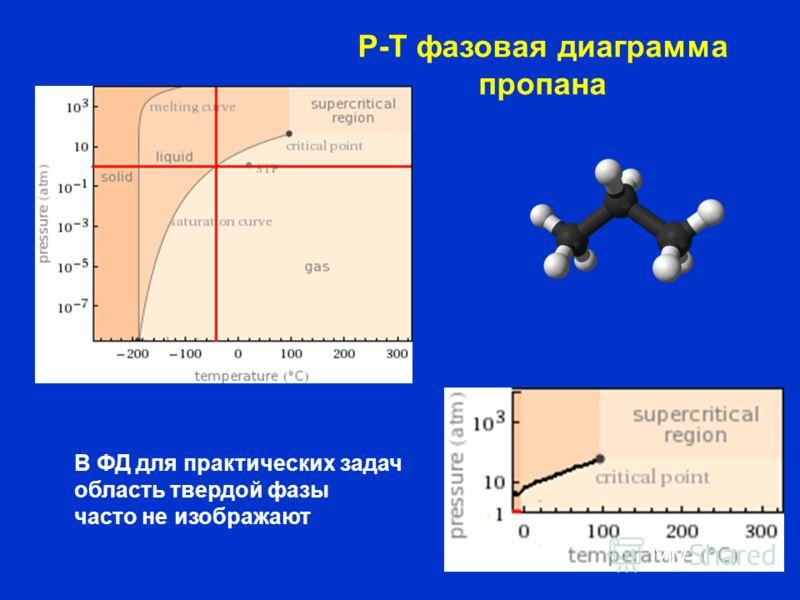 Р-Т фазовая диаграмма пропана В ФД для практических задач область твердой фазы часто не изображают