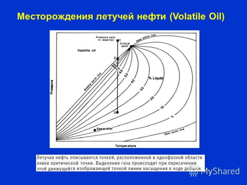 Месторождения летучей нефти (Volatile Oil)