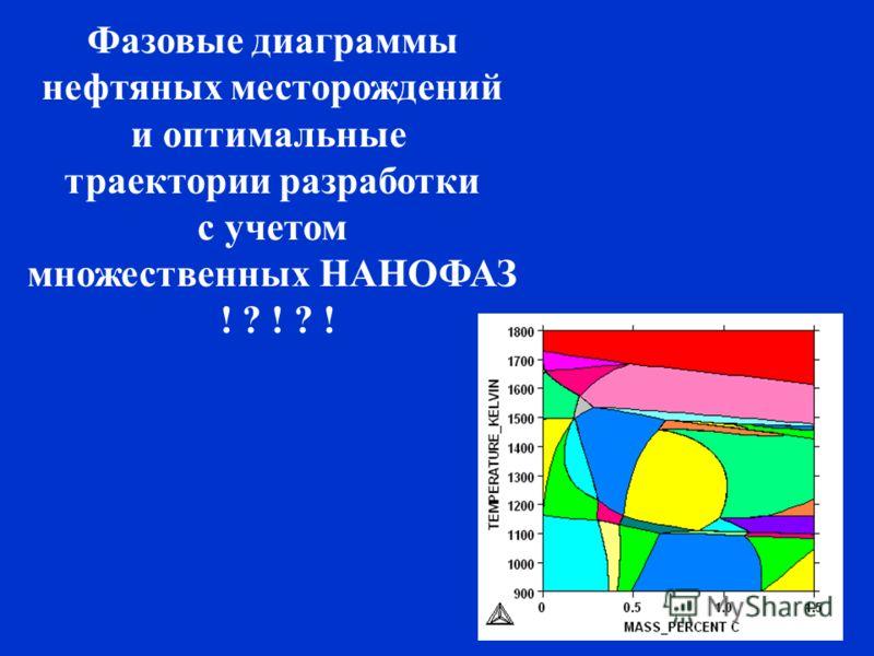 Фазовые диаграммы нефтяных месторождений и оптимальные траектории разработки с учетом множественных НАНОФАЗ ! ? ! ? !