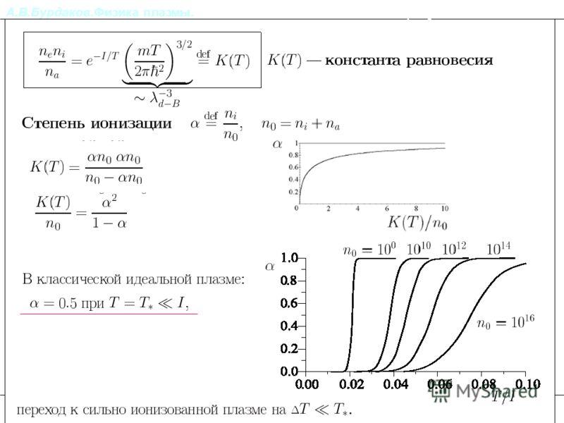 А.В.Бурдаков.Физика плазмы. Литература Степень ионизации. Формула Саха