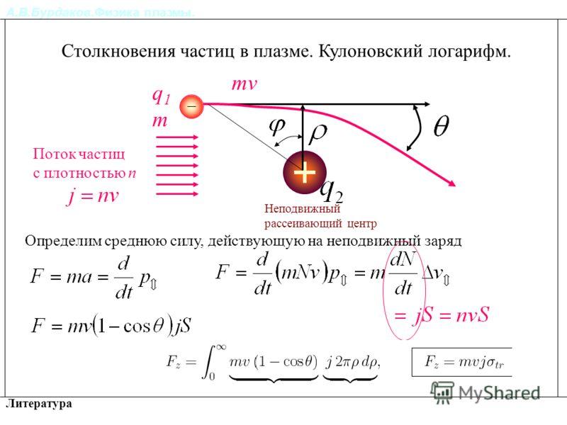 А.В.Бурдаков.Физика плазмы. Литература Столкновения частиц в плазме. Кулоновский логарифм. Ландау, Лифшиц. Механика, §19 q1mq1m mvmv Поток частиц с плотностью n Неподвижный рассеивающий центр Определим среднюю силу, действующую на неподвижный заряд