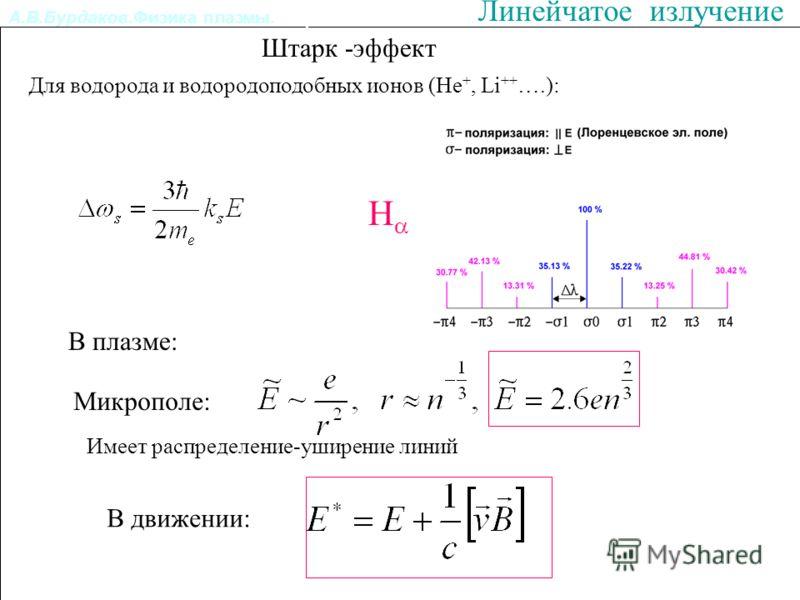 А.В.Бурдаков.Физика плазмы. Линейчатое излучение Излучение из плазмы. Штарк -эффект Для водорода и водородоподобных ионов (He +, Li ++ ….): H В плазме: В движении: Микрополе: Имеет распределение-уширение линий