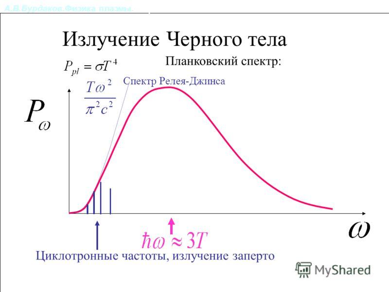 А.В.Бурдаков.Физика плазмы. Излучение из плазмы. Излучение Черного тела Планковский спектр: Циклотронные частоты, излучение заперто Спектр Релея-Джинса