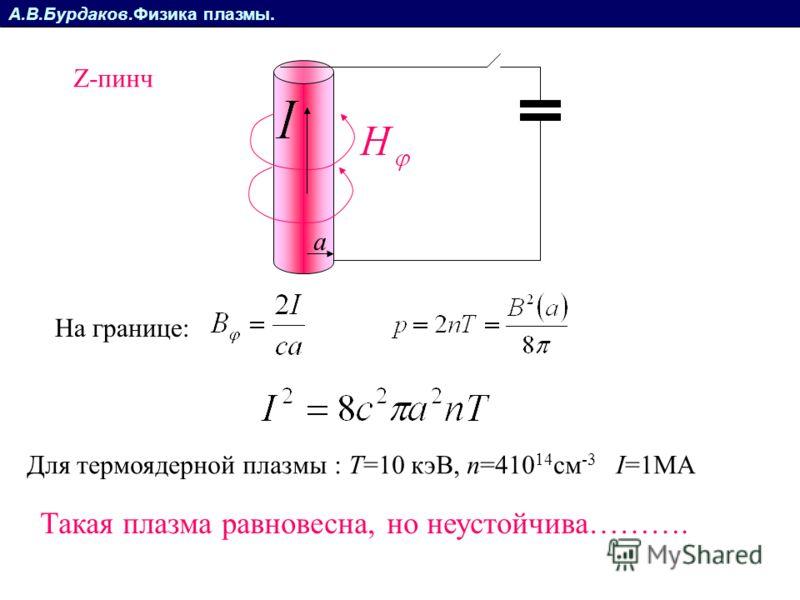 А.В.Бурдаков.Физика плазмы. Z-пинч a На границе: Для термоядерной плазмы : T=10 кэВ, n=410 14 см -3 I=1МА Такая плазма равновесна, но неустойчива……….