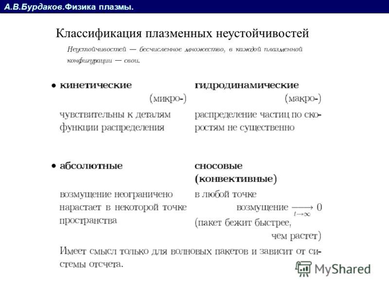 А.В.Бурдаков.Физика плазмы. Классификация плазменных неустойчивостей