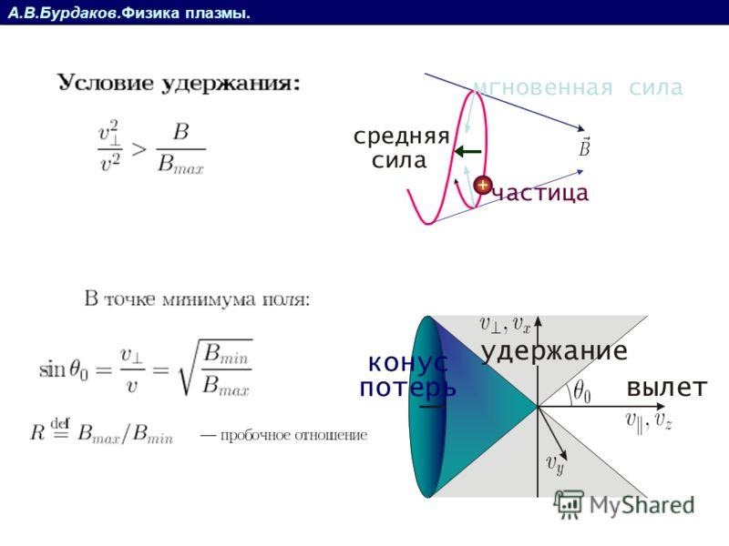 вылет удержание конус потерь частица мгновенная сила средняя сила