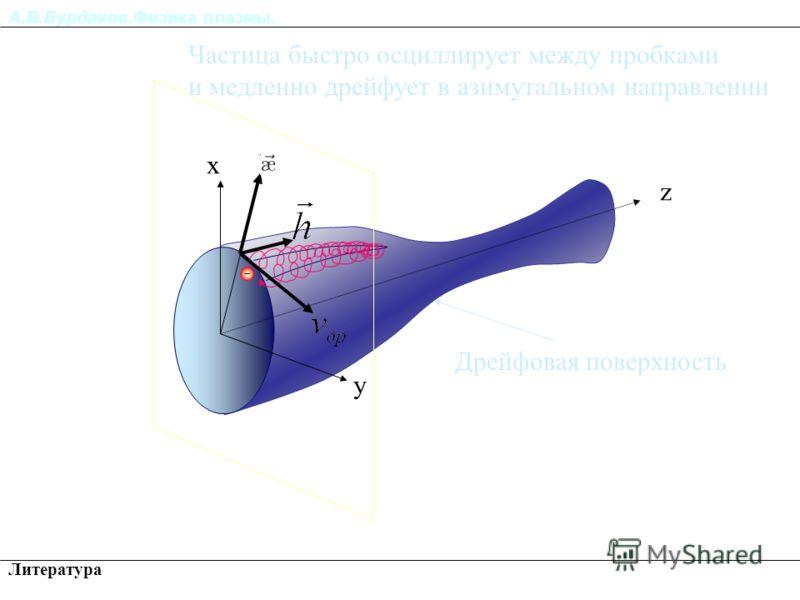 А.В.Бурдаков.Физика плазмы. Литература x y z Частица быстро осциллирует между пробками и медленно дрейфует в азимутальном направлении Дрейфовая поверхность