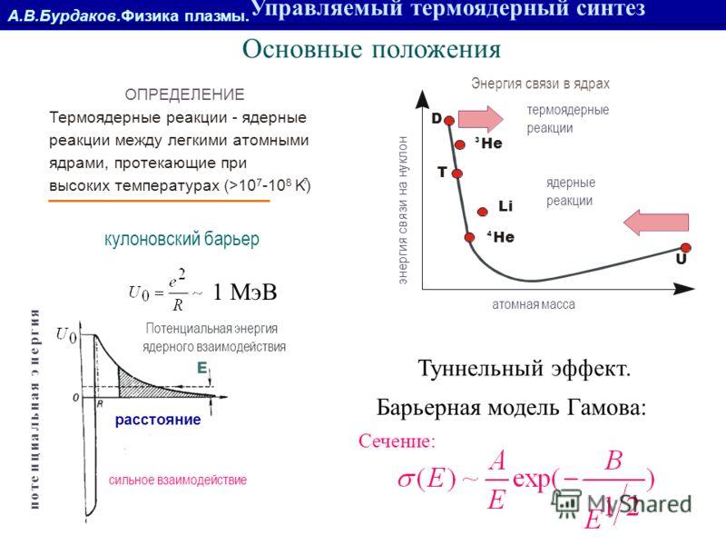 А.В.Бурдаков.Физика плазмы. Основные положения Термоядерные реакции - ядерные реакции между легкими атомными атомная масса э н е р г и я с в я з и н а н у к л о н термоядерные реакции ядерные реакции D T 3 He 4 Li U Энергия связи в ядрах ядрами, прот