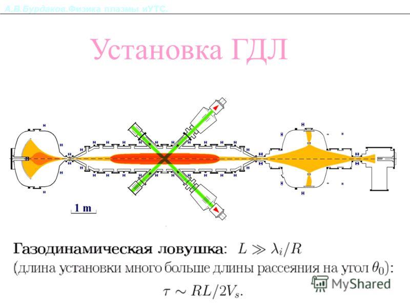 А.В.Бурдаков.Физика плазмы иУТС. Установка ГДЛ