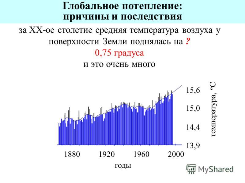 за ХХ-ое столетие средняя температура воздуха у поверхности Земли поднялась на ? 0,75 градуса и это очень много Глобальное потепление: причины и последствия 1880192020001960 13,9 14,4 15,0 15,6 16,1 температура, о С годы