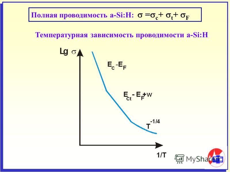 Полная проводимость a-Si:H: = с + t + F Температурная зависимость проводимости a-Si:H