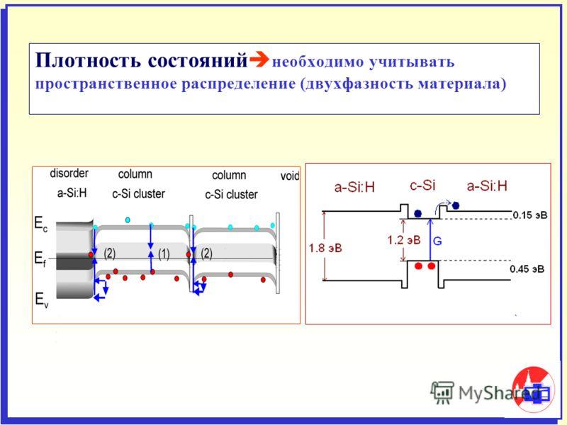 Плотность состояний необходимо учитывать пространственное распределение (двухфазность материала)