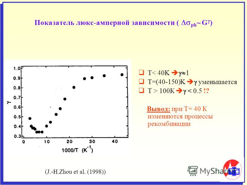 Показатель люкс-амперной зависимости ( ph G ) T< 40K 1 T=(40-150)K уменьшается T > 100К < 0.5 !? Вывод: при Т= 40 К изменяются процессы рекомбинации (J.-H.Zhou et al. (1998))
