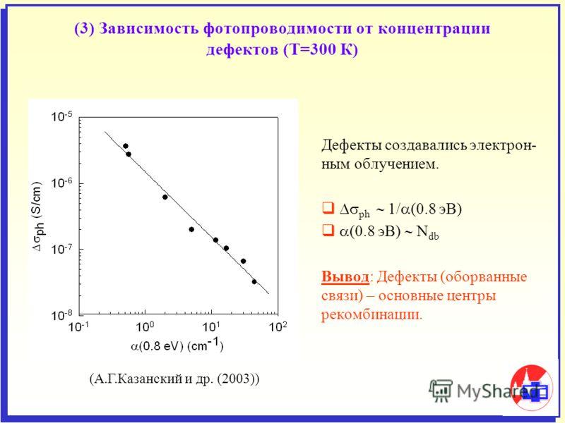 (3) Зависимость фотопроводимости от концентрации дефектов (Т=300 К) Дефекты создавались электрон- ным облучением. ph 1/ (0.8 эВ) (0.8 эВ) N db Вывод: Дефекты (оборванные связи) – основные центры рекомбинации. (А.Г.Казанский и др. (2003))