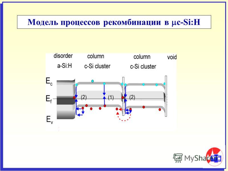 Модель процессов рекомбинации в с-Si:H