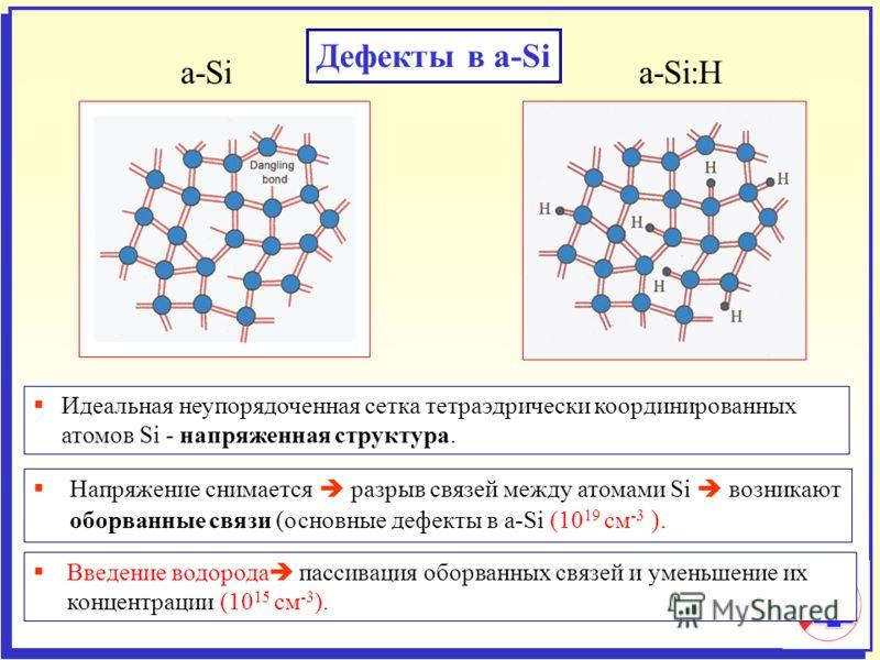 Введение водорода пассивация оборванных связей и уменьшение их концентрации (10 15 см -3 ). Дефекты в a-Si Идеальная неупорядоченная сетка тетраэдрически координированных атомов Si - напряженная структура. Напряжение снимается разрыв связей между ато