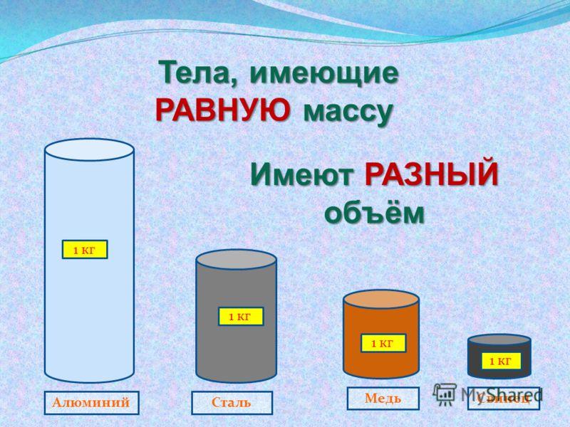 СвинецМедь СтальАлюминий 1 кг Т ТТ Тела, имеющие РАВНУЮ массу Имеют РАЗНЫЙ объём