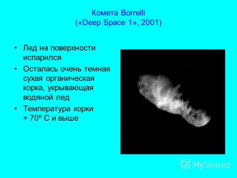 Комета Borrelli («Deep Spаce 1», 2001) Лед на поверхности испарился Осталась очень темная сухая органическая корка, укрывающая водяной лед Температура корки + 70º С и выше