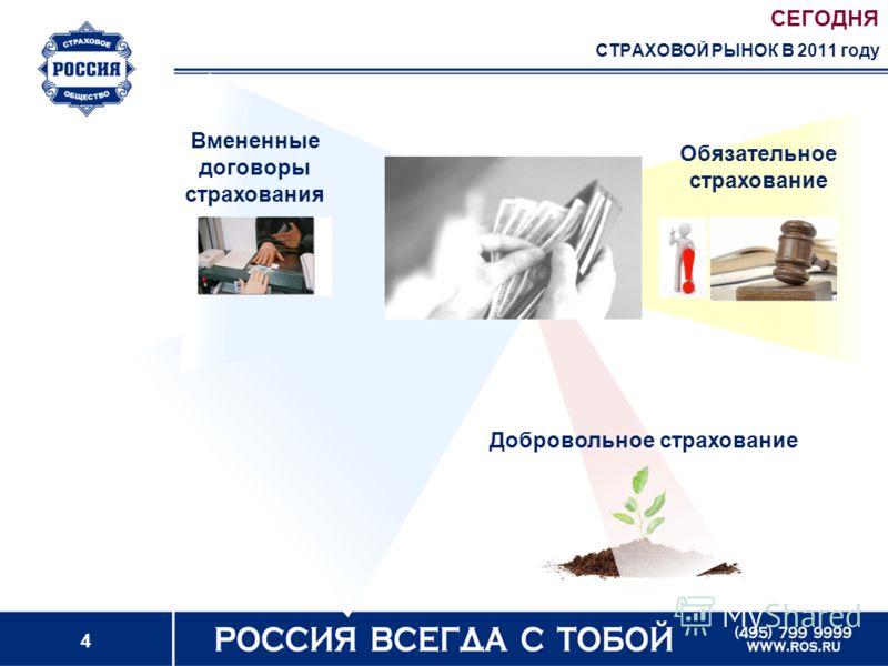 СТРАХОВОЙ РЫНОК В 2011 году 4 Вмененные договоры страхования Обязательное страхование Добровольное страхование СЕГОДНЯ