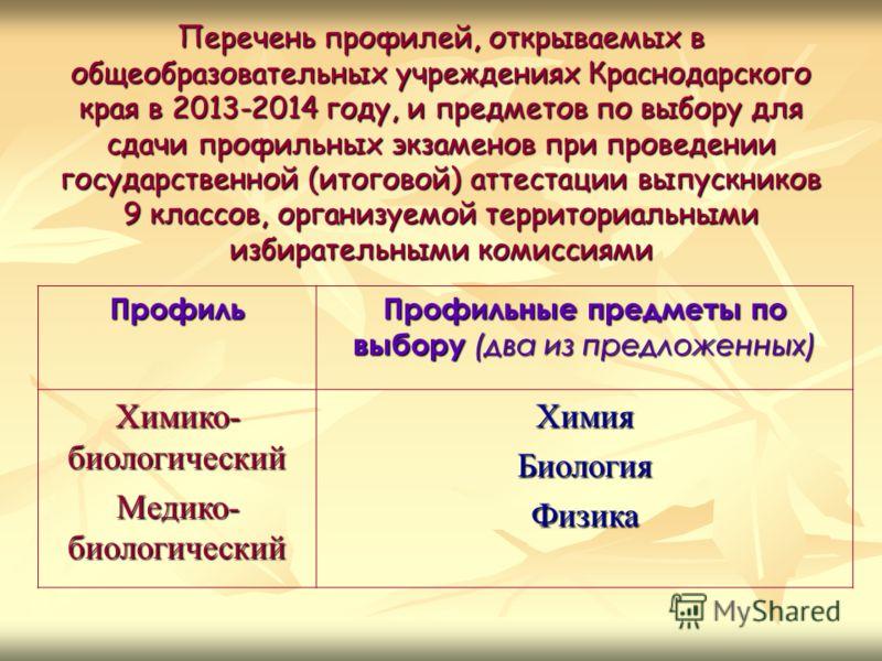 Перечень профилей, открываемых в общеобразовательных учреждениях Краснодарского края в 2013-2014 году, и предметов по выбору для сдачи профильных экзаменов при проведении государственной (итоговой) аттестации выпускников 9 классов, организуемой терри