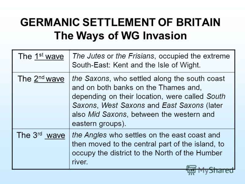 GERMANIC SETTLEMENT OF BRITAIN The Ways of WG Invasion The 1 st wave The Jutes or the Frisians, occupied the extreme South-East: Kent and the Isle of Wight. The 2 nd wave the Saxons, who settled along the south coast and on both banks on the Thames a
