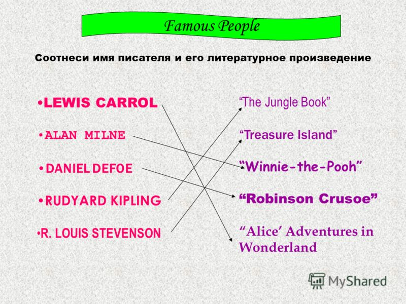 Соотнеси имя писателя и его литературное произведение LEWIS CARROL ALAN MILNE DANIEL DEFOE RUDYARD KIPLING R. LOUIS STEVENSON The Jungle Book Treasure Island Winnie-the-Pooh Robinson Crusoe Alice Adventures in Wonderland Famous People