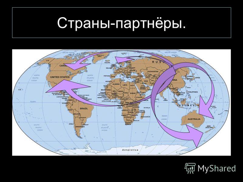 Страны-партнёры.
